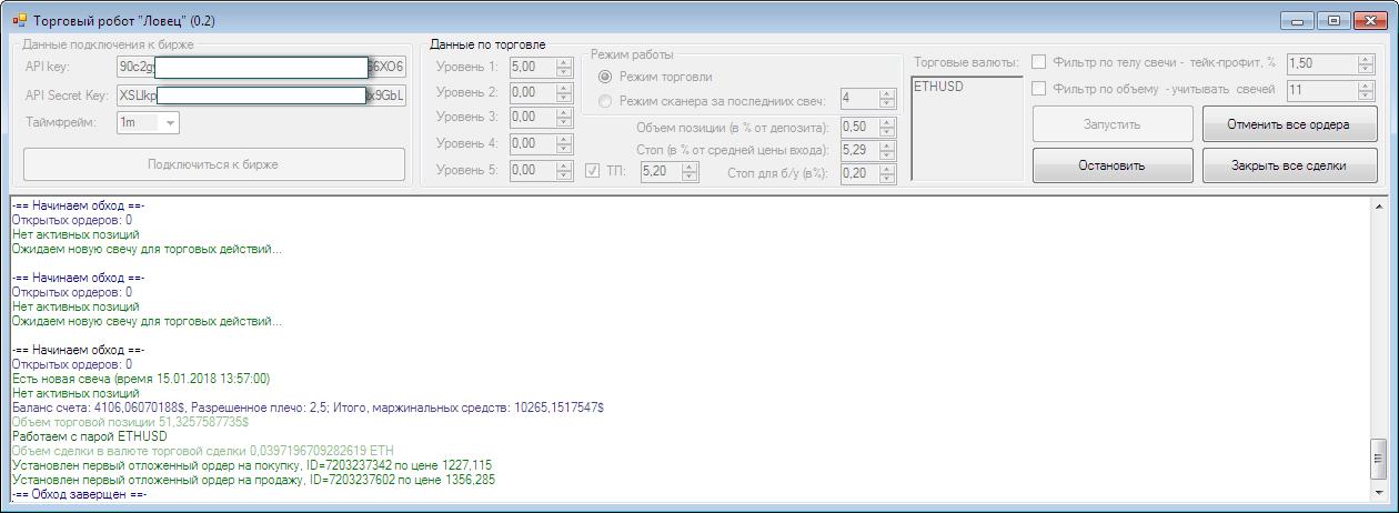 Торговый робот по уровнях для BitFinex
