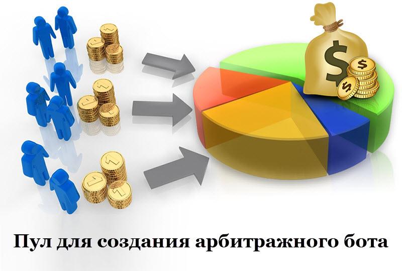 арбитражный криптовалют для бирж Bitmex, Okex и Huobi DM (межбиржевой арбитраж)