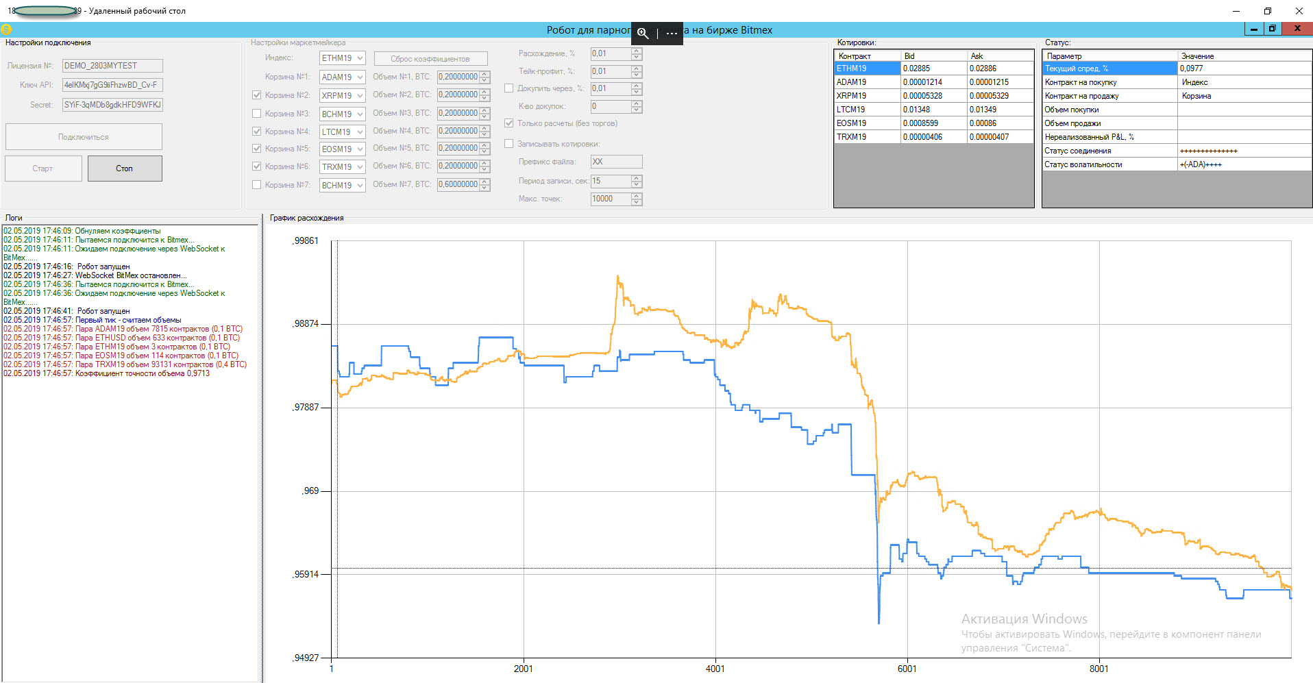 График спреда - парный трейдинг Bitmex