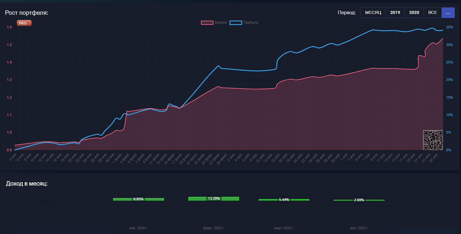 Мониторинг бота для парного трейдинга на Bitmex