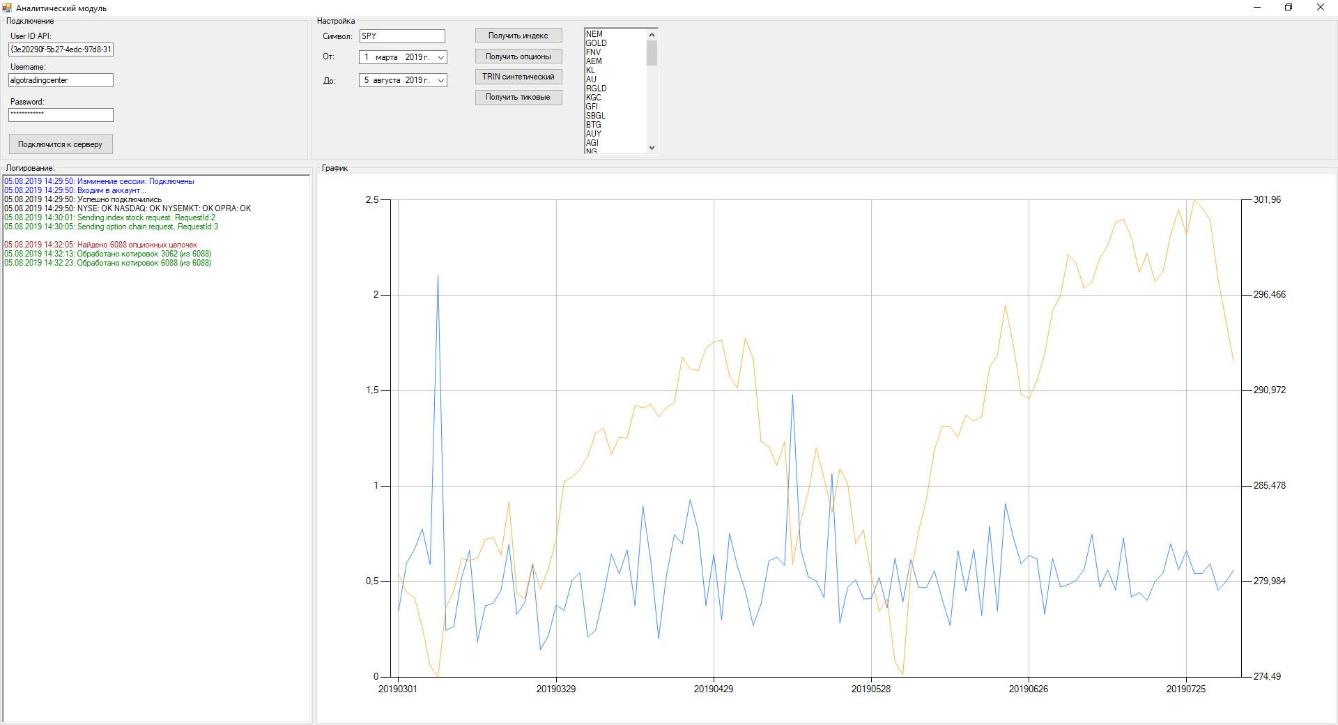 Аналитический модуль для NYSE, NASDAQ (ActiveTick)