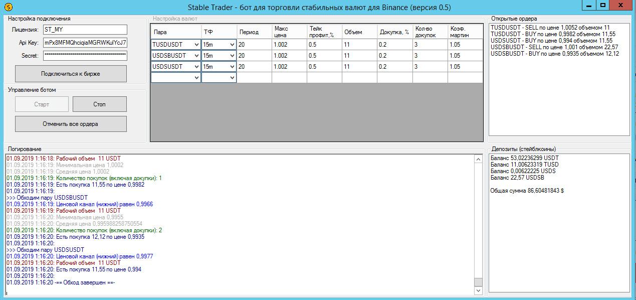 Результаты по боту для торговли стейблкоинами за сентябрь