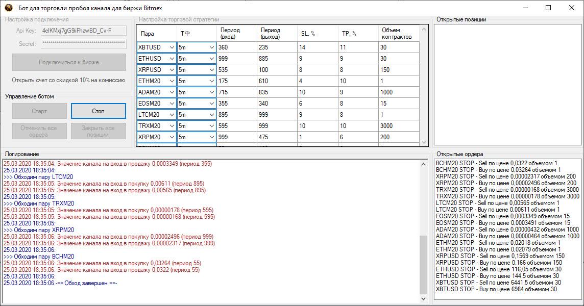 Трендовый бот для торговли пробоя канала для биржи Bitmex