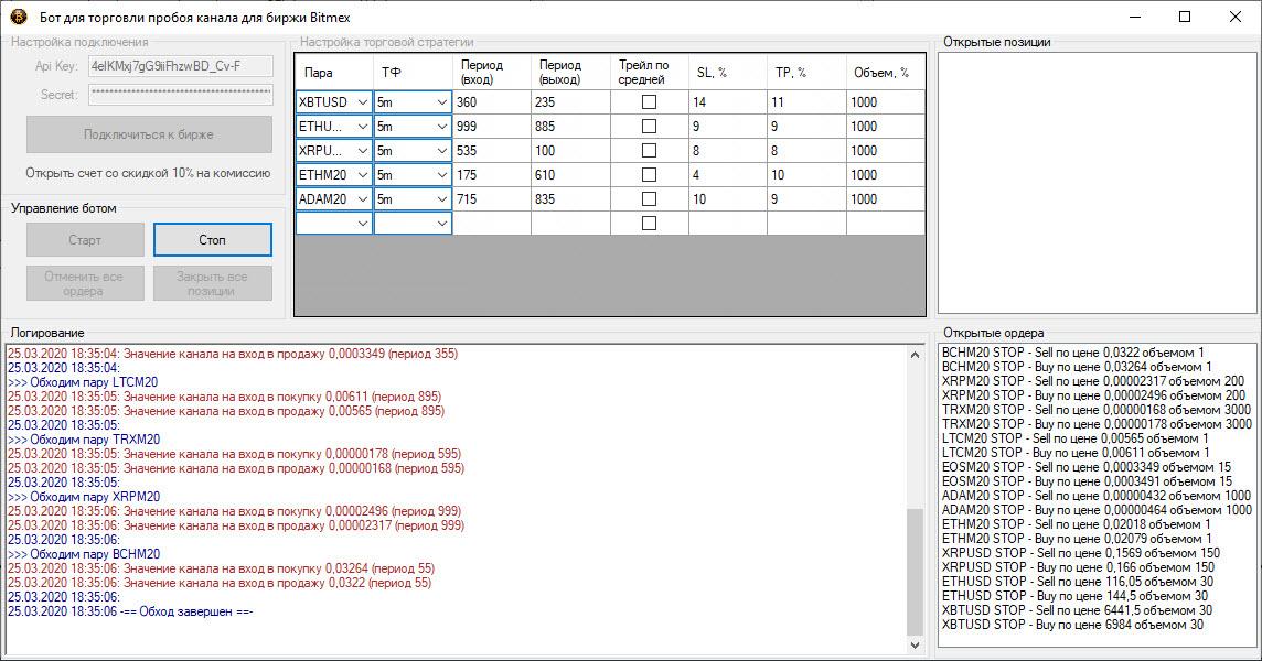 Бесплатный трендовый бот для торговли пробоя канала для биржи Bitmex
