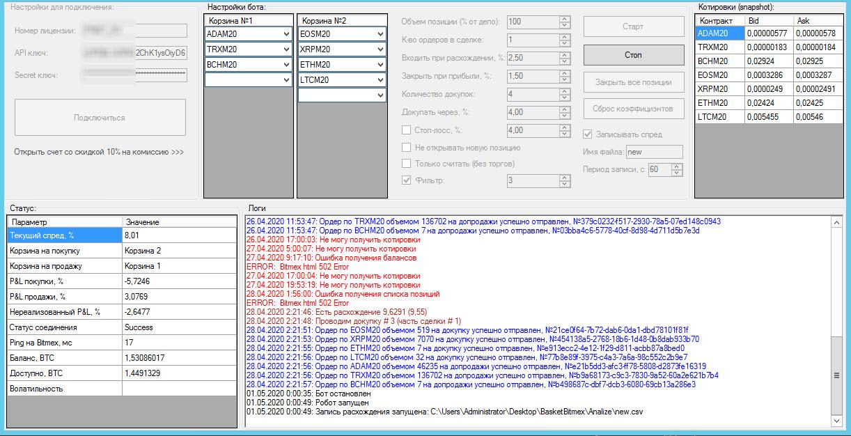 Отчет за апрель  по рыночно-нейтральным ботам Bitmex
